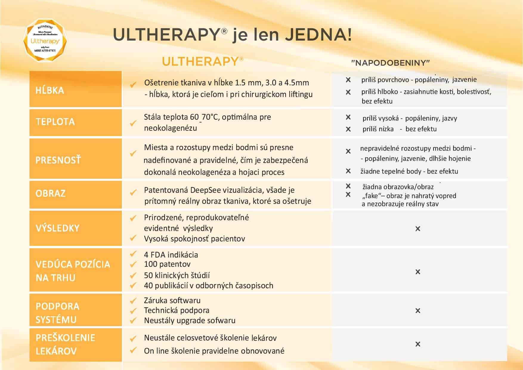 ULTHERAPY®